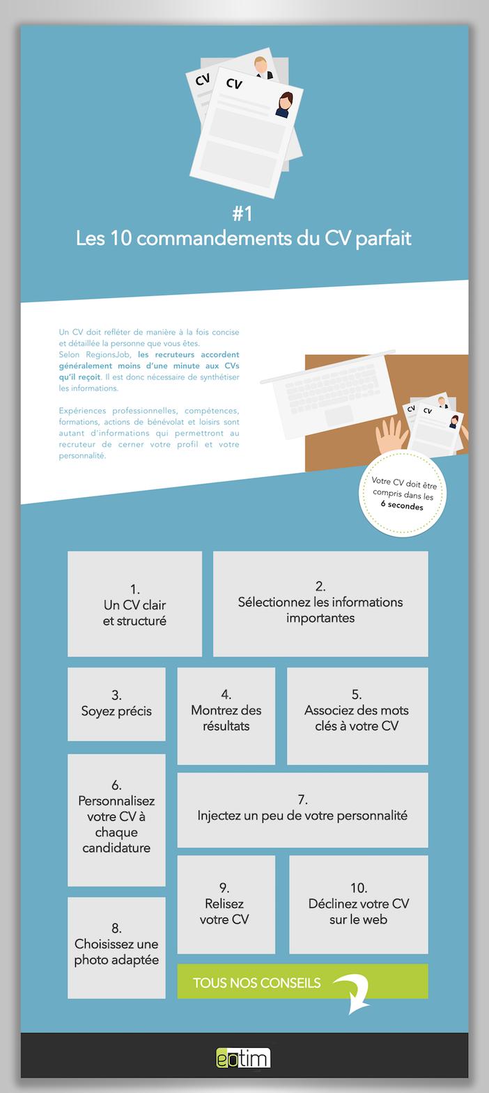 infographie eotips